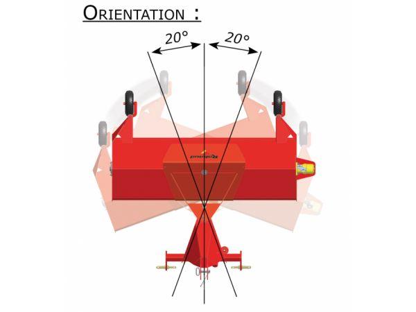 Schema orientation balayeuse Supernet
