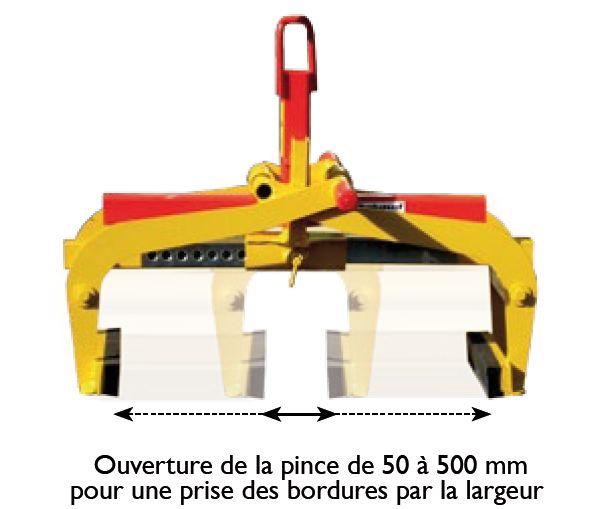 Ouverture de la pince de 50 à 500 mm