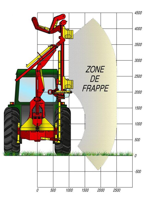 TURBOFRAP 200 - Enfonce-pieux à masse rotatif Rabaud